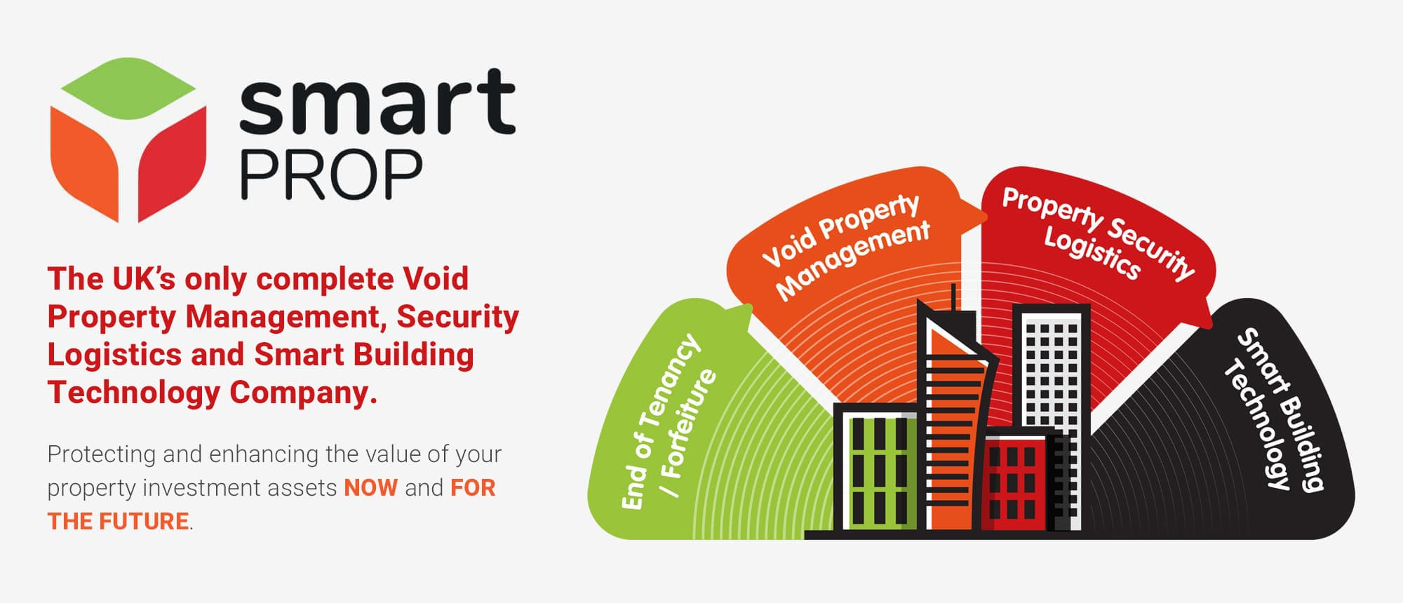 smartPROP: The UK's Only Complete Void Property Solution